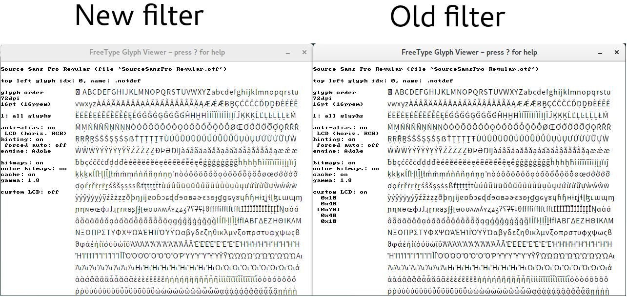 FreeType 2 6 2 released [LWN net]
