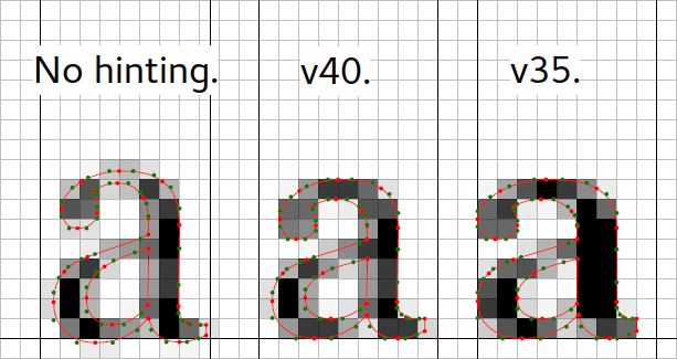 Demonstration and comparison of the various                        hinting modes.